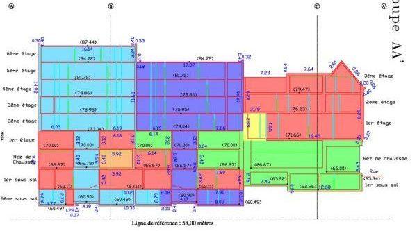 Activités Géomètres, maîtrise d'oeuvre et travaux topographiques à Le Mans